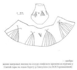 Поселения эпохи поздней бронзы и раннего железа на территории Зольского района и Пятигорья