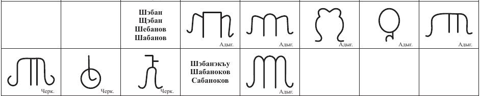 Тамга Шабановых